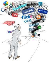 managingsocialmedia