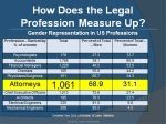 how-does-the-legal-profession-measure-up-2